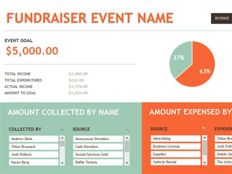 6 Free Event Planning Templates To Kickstart Your Week Fundraising Event Program Template