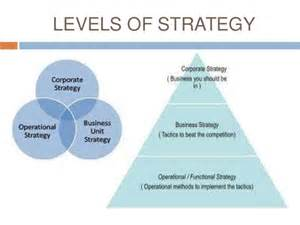 tata strategy