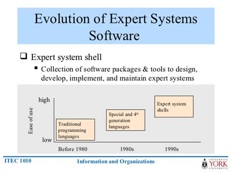 design expert system artificial intelligence and expert systems