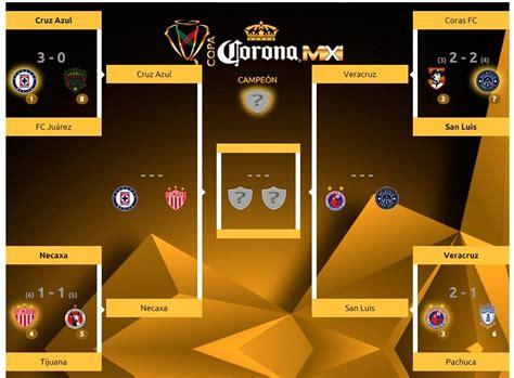 Calendario Liga Mx Octavos De Listas Las Semifinales De La Copa Mx Superl1der