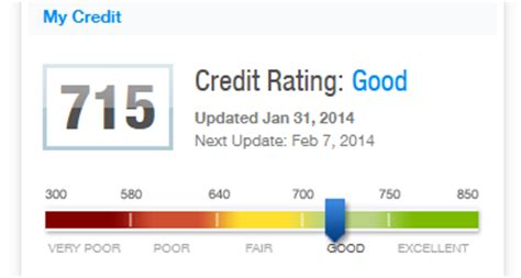 Credit Opinion Format Get Your Free Credit Score From Credit Karma