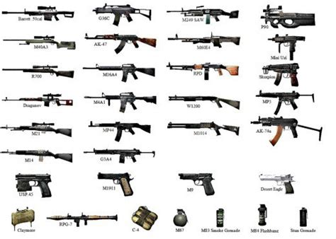Airsoft Gun Tipe airsoft for beginners hubpages