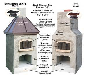 Outdoor Pizza Oven Fireplace Kits - outdoor fireplaces amp pizza ovens round grove products