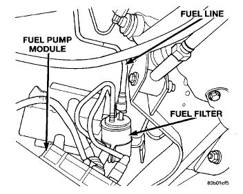 2000 Dodge Stratus Fuel Fliter 2000 Dodge Stratus 6 Cyl
