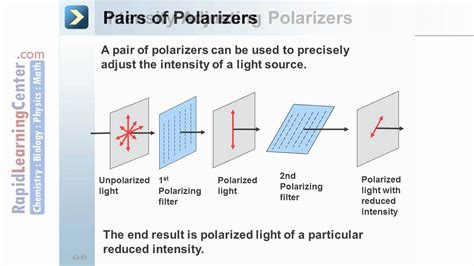 Polarization Of Light by Plasma The 4th State Of Matter And Its Many Applications Lessons Tes Teach