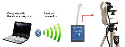 Gamepad Bluetooth G910 Usb Audio Gps Tracker Bracket Backpack Charger ursa minor planetarium program skytour version