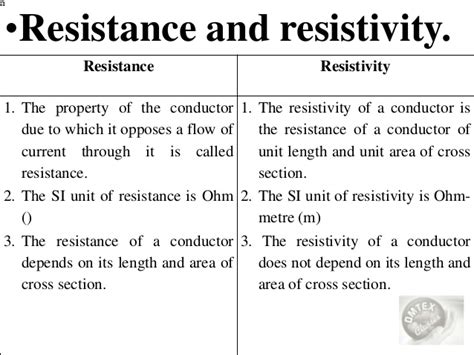 definition of resistance of a resistor what is the difference between resistance resistivity resistor meritnation