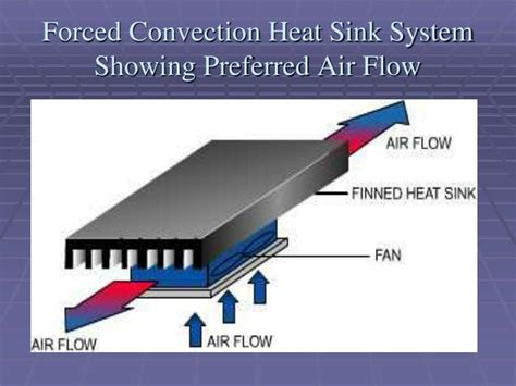forced convection heat sink ppt thermoelectric cooling powerpoint presentation id
