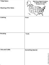 biography book report graphic organizer biographies on pinterest biography books book reports