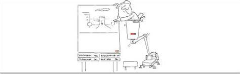 Bauschild Herstellen by Bauschilder Miete Kauf Bauschild Baustellenschild Bau