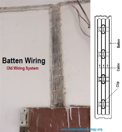 what type of wiring is found in houses types of wiring systems and methods of electrical wiring