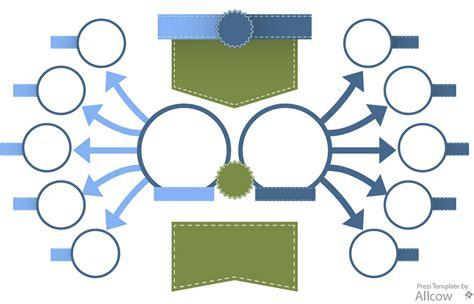 prezi design templates your free prezi template use for comparison