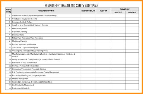 6 audit schedule template free download action plan