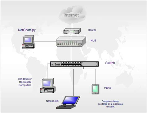 Switch Hub Router image gallery network hub switch router