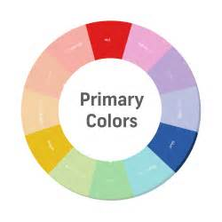 what are the three primary colors different colors can be created by mixing the three