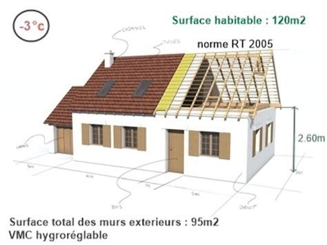 Déperdition Thermique Maison 4890 by D 233 Perdition De Chaleur D Une Maison