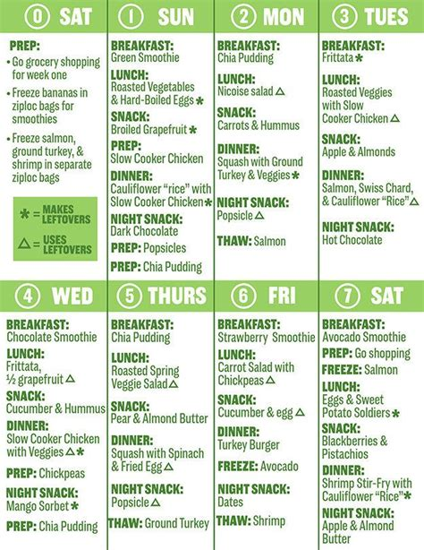 Buzzfeed Two Week Detox Diet by 1000 Ideas About 2 Week Cleanse On Thing 1 1