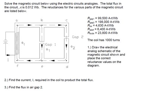 solving electrical circuits solve the magnetic circuit below using the electri