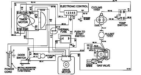 wiring diagram for maytag dryer maytag gas dryer wiring diagram wiring diagram with
