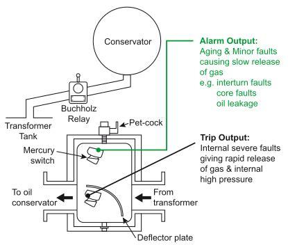 switchgear wiring mercury wiring diagrams