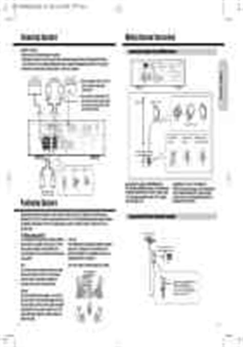 daewoo dv115 part2 home theater manual for free
