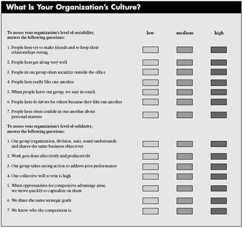 organizational culture assessment instrument template new organizational culture assessment instrument template