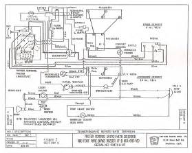 melex golf cart 36volt solenoid wiring diagram golf cart turn signal wiring diagram wiring