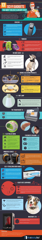 13 new technology gadgets 13 sci fi gadgets you won t believe already exist