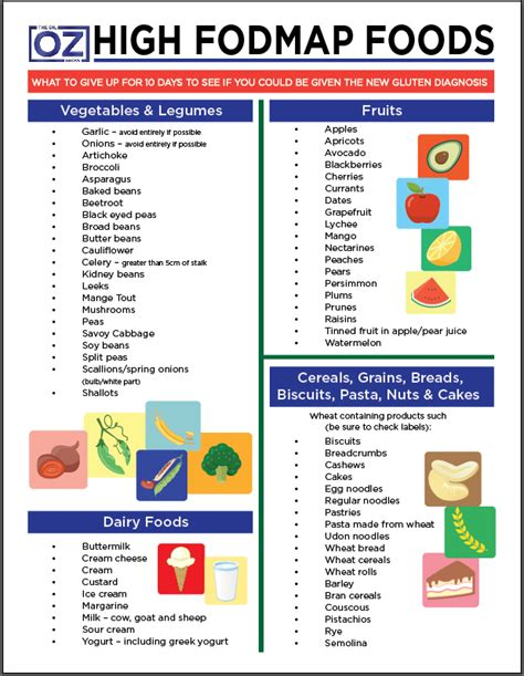 Dr Oz 10 Day Detox Grocery List by The Gluten Symptom Tracker The Dr Oz Show