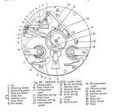 the diagram shows the parts inside a weight driven clock this mechanical clock uses a