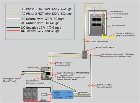 50a rv wiring diagram best site wiring harness
