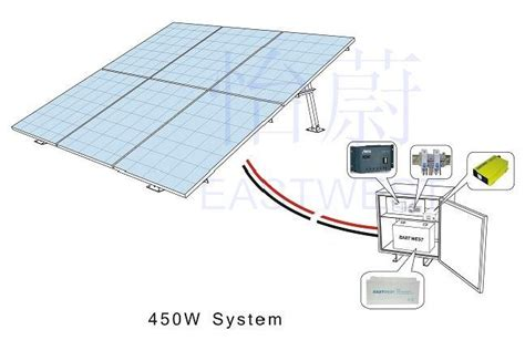 home solar system with inverter page 2 pics about space