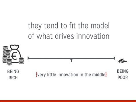 Mba In Innovation Vs Strategy by Innovation In The