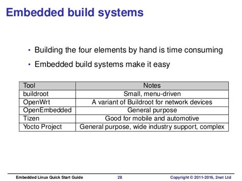qt5 dynamic layout embedded linux quick start guide