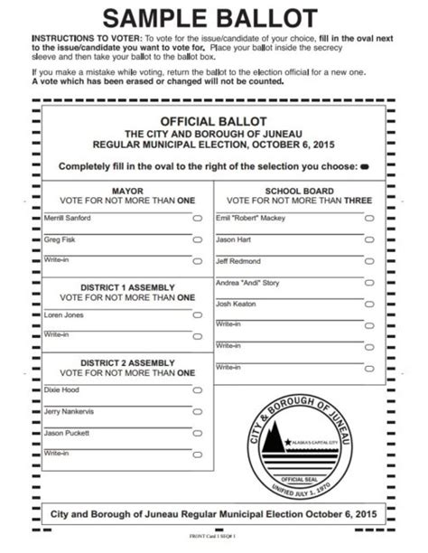 2015 Juneau Elections Guide Board Of Directors Voting Ballot Template