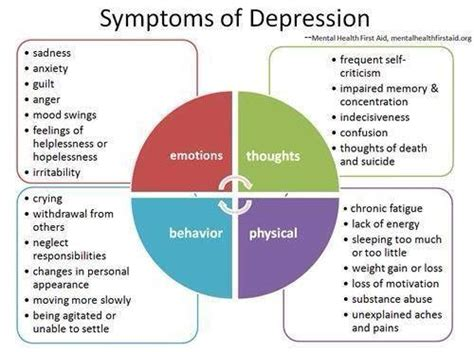 depression symptoms how does it effect you broken believers