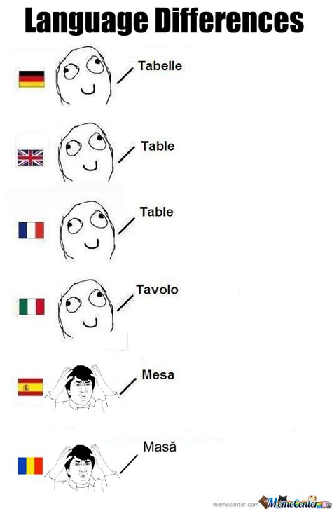 Meme Language - language differences meme 28 images image gallery meme