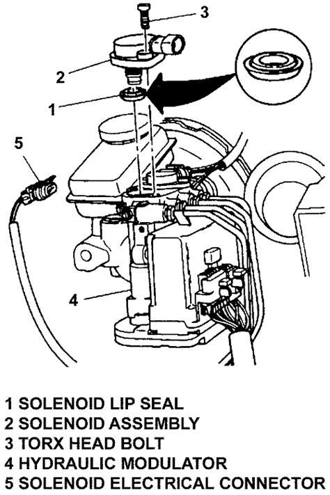 repair anti lock braking 1996 dodge stratus windshield wipe control repair guides delco anti lock braking system abs vi abs hydraulic modulator solenoid