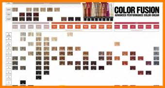 redken hair color chart 8 shades redken color chart janitor resume