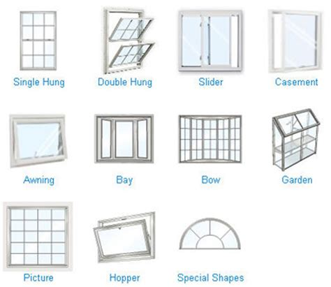 styles of windows window types house ideals