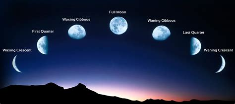 The Moon Chang E moon phases and names 2013 www imgkid the image kid has it