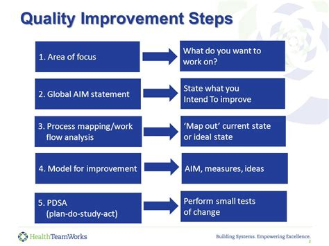 design of experiment quality improvement quality improvement tools in your back pocket ppt video