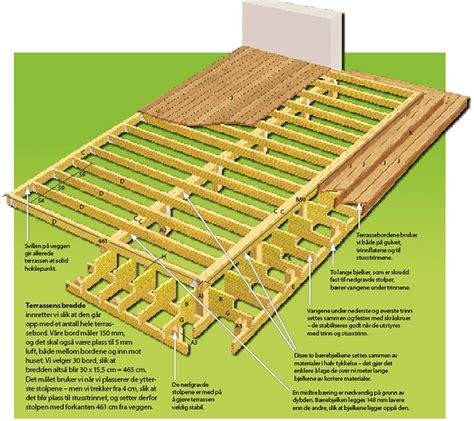 terrasse trapp vinkel slik bygger du terrasse med trapp viivilla no