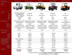 Japanese Mini Truck Wheelbase Japanese Mini Truck Guide In Depth Info On Kei Trucks