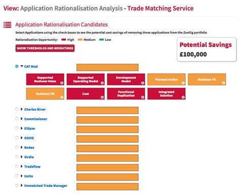 Application Portfolio Management Application Portfolio Rationalization Template