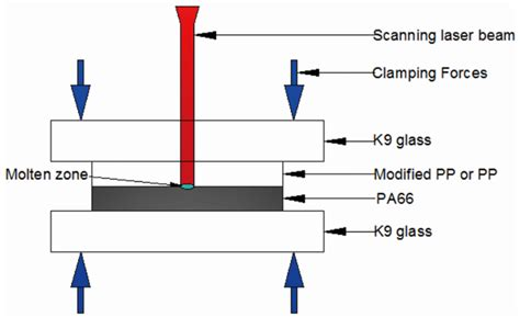 data transmission diode laser diode data transmission 28 images the forum gt projects photos gt data transmission