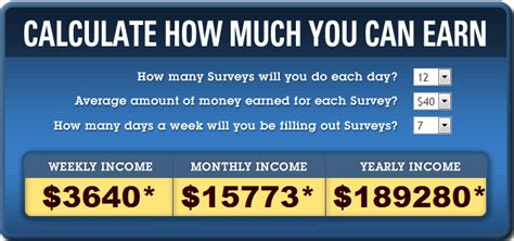 Get Money For Surveys - make money online fast