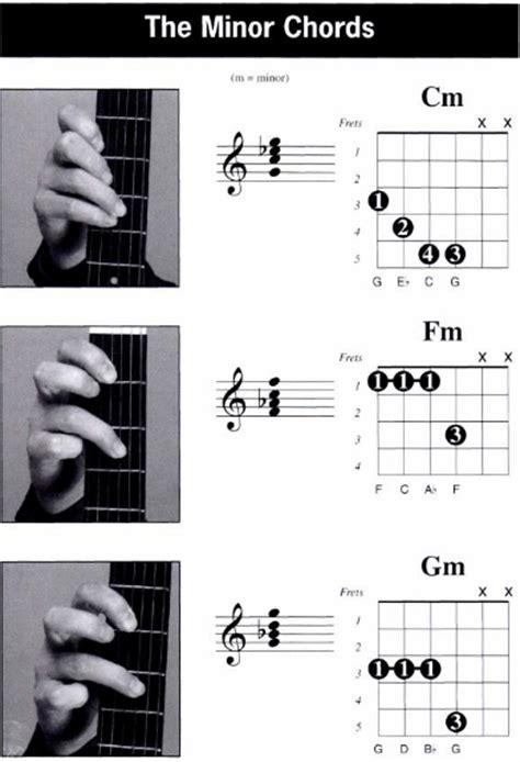 cara bermain gitar tangan kiri chord gitargaul com panduan chord gitar dengan tangan