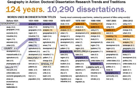 geography dissertation ideas geography professors compile database of dissertations to