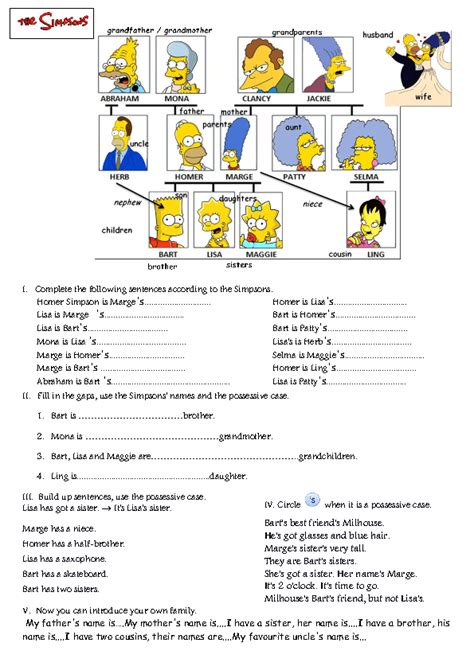 Pronunciation by The Simpson Family Family Members The Possessive Case